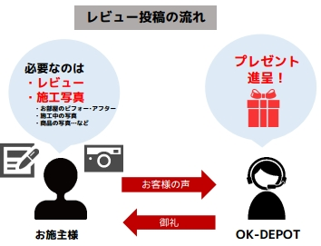 株式会社OKUTA