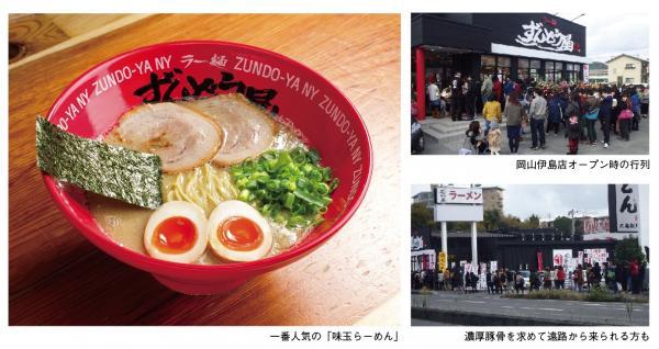 株式会社ZUND