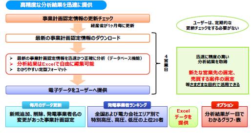 株式会社資源総合システム