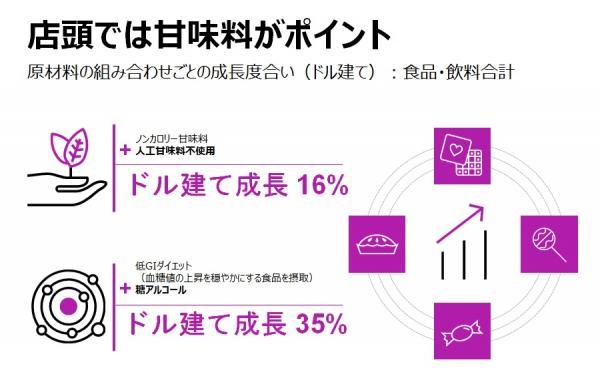 IT戦略コンサルタント【大手コンサル企業 金融業界向け