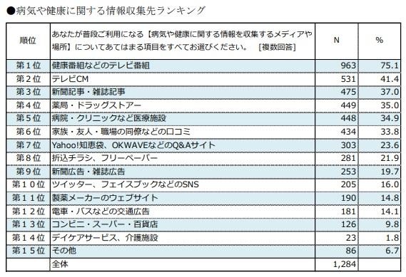 株式会社クリニカル・トライアル