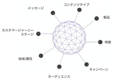 Ginzamarkets株式会社