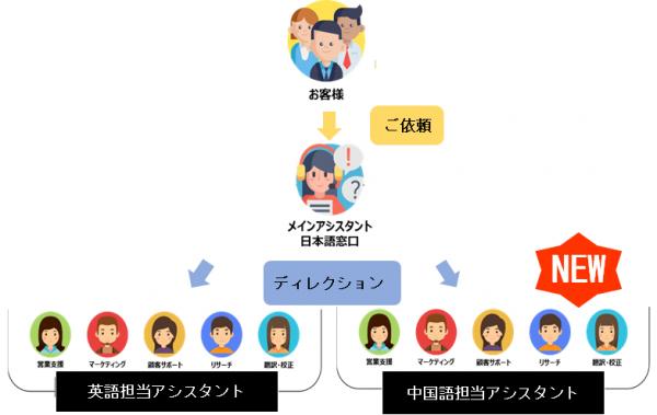 株式会社インフォキュービック・ジャパン