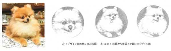 株式会社天賞堂