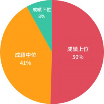 アクセラレーテッドラーニングジャパン有限会社