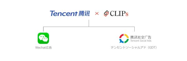 株式会社クリップス
