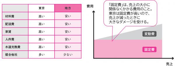 株式会社あさ出版