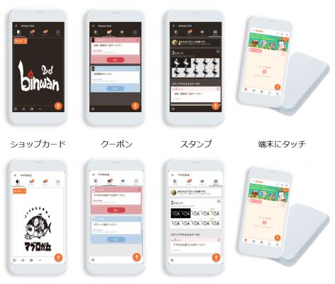 株式会社スマート・ソリューション・テクノロジー