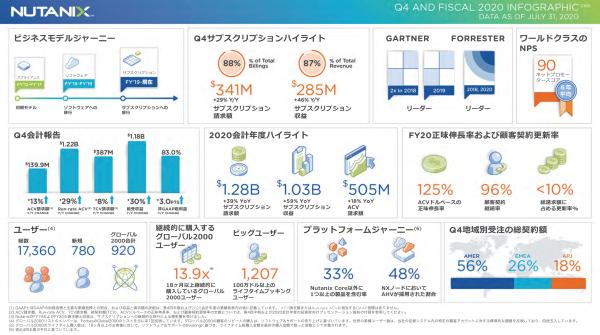 ニュータニックス・ジャパン合同会社