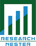 Research Nester Private Limited