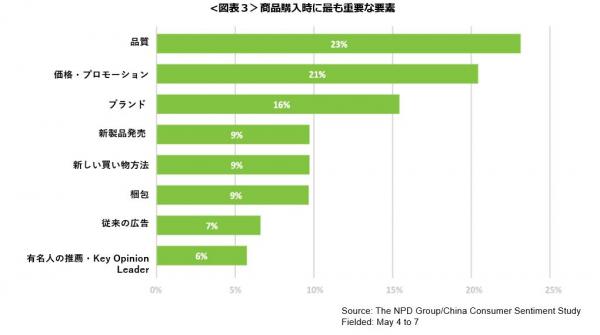 エヌピーディー・ジャパン、小売向け 各業界調査・分析レポート「コロナ後の中国から学ぶ、先営業再開=再興ではない」を公表